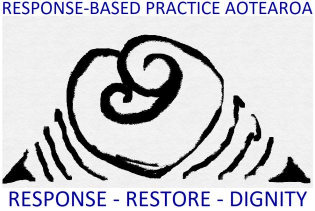 Response based practice aoteraroa